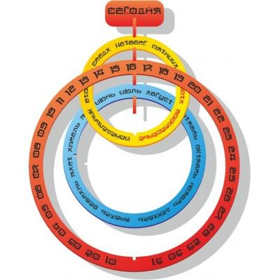 Календарь вечный кольца оргстекло